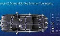 Aquantia представила решения Multi-Gig Ethernet для робомобилей