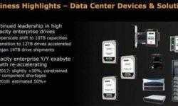 Немного позитива: Nidec раскрыла данные о росте рынка жёстких дисков