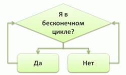 Статический анализ и property-based тестирование: вместе мы сила