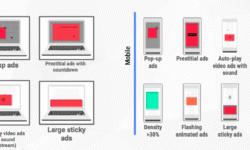 Google показала примеры рекламы, которую будет блокировать Chrome