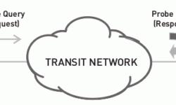 [Из песочницы] Мониторим каналы связи посредством Juniper RPM и Zabbix