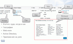Как Cisco мониторит безопасность в своей внутренней сети?
