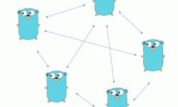 [Перевод] Часть 2: Сетевое взаимодействие — Написание blockchain менее чем за 200 строк кода на Go