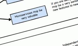 [Перевод] Микросервисное безумие пройдет в 2018 году