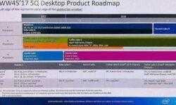 Разработчик HWiNFO «проговорился» о будущих процессорах Intel и AMD