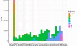 Статистика Backblaze, научный подход к анализу надёжности накопителей