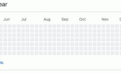 [Перевод] Почему GitHub не поможет нанять разработчика