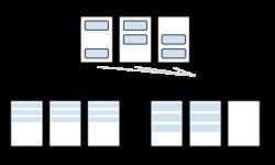 [Перевод] Сравнение открытых OLAP-систем Big Data: ClickHouse, Druid и Pinot