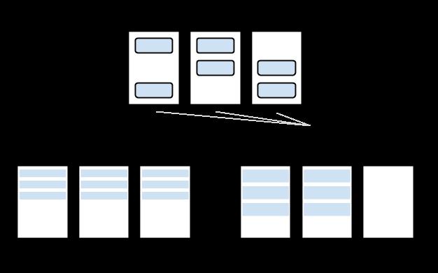 Фото [Перевод] Сравнение открытых OLAP-систем Big Data: ClickHouse, Druid и Pinot