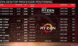Результаты тестирования трио процессоров AMD Ryzen 2000