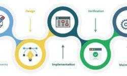 Альтернативные подходы к разработке новых ИТ продуктов