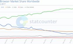 Firefox Gecko, «который мы потеряли»