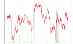 Написание торгового робота для bitcoin-биржи