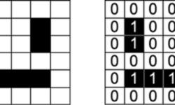 [Перевод] Как решить 90% задач NLP: пошаговое руководство по обработке естественного языка