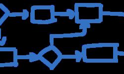 Путь IT-менеджера (часть #2)