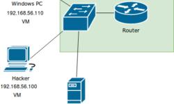 Система мониторинга как точка проникновения на компьютеры предприятия
