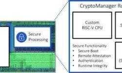 Встроенный криптопроцессор Rambus защитит от уязвимостей типа Meltdown и Spectre