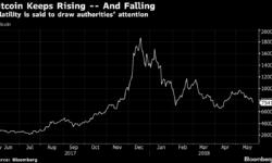 Bloomberg: власти США впервые начали расследование о манипуляциях курсами биткоина и эфира