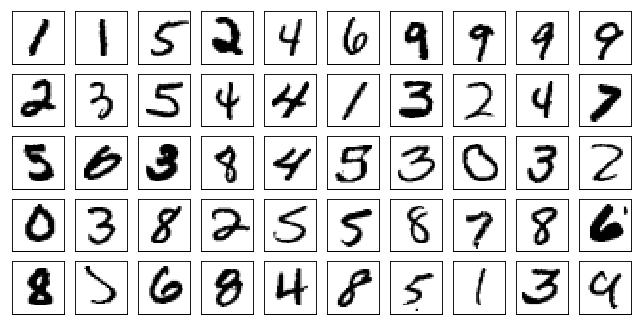 Примеры цифр из MNIST