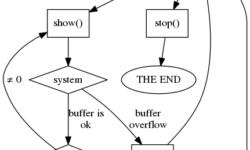 Использование файлов-последовательностей ядра Linux