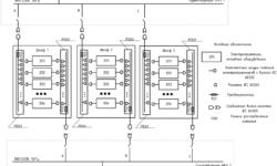 «Мегафон» заказал комплекс СХД «Купол» для хранения трафика по закону Яровой