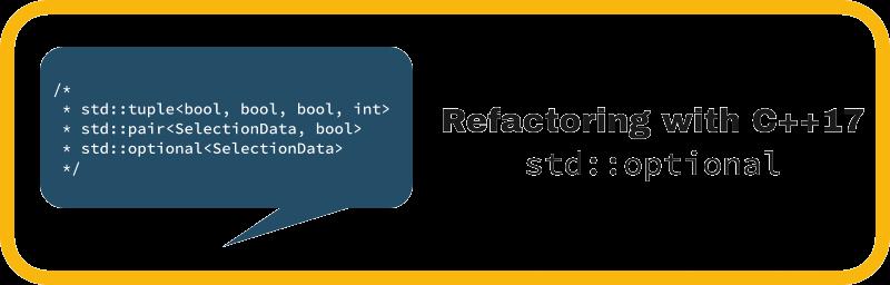 Фото [Перевод] Рефакторинг с использованием C++17 std::optional