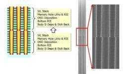 Подробнее о новой 3D NAND QLC памяти Intel и Micron