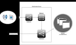 [recovery mode] LAppS сервер приложений для микросервисной архитектуры