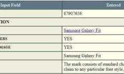 Торговые марки Samsung намекают на разработку новых носимых устройств