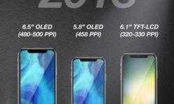 Apple сделает ставку на 6,5-дюймовый iPhone, iPhone SE 2 отменён