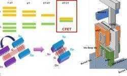 Imec представил технологию, которая вдвое увеличит плотность размещения транзисторов
