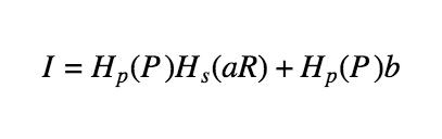Формула: Вычисление key image