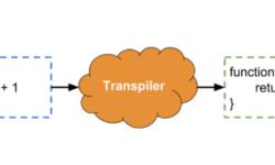 [Перевод] Как работает JS: классы и наследование, транспиляция в Babel и TypeScript