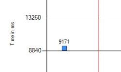 [Перевод] Почему процессоры Skylake иногда работают в 2 раза медленнее