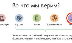 Сбербанк признал аналитику соцмедиа одной из самых перспективных технологий для маркетинговых исследований