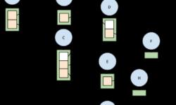 Веб-компоненты. Часть 3: html шаблоны и импорты