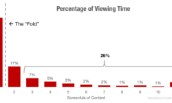 Вовлечённость стала больше, но её всё ещё недостаточно: как пользователи читают сайты в 2018 году