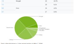 Что изменится в смартфонах после штрафа Google на $5 млрд