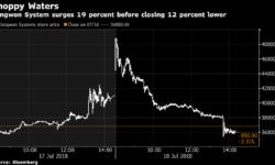Инвесторы подняли капитализацию двух корейских компаний из-за слухов о золоте на затонувшем российском корабле