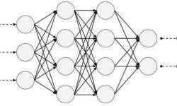 [Перевод] AI, практический курс. Обзор нейронных сетей для классификации изображений