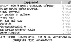 [Перевод] Как следует писать комментарии к коммитам