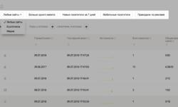 Сервис аналитики «Яндекс.Метрика» добавил профили посетителей с подробной статистикой визитов