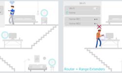 Бесшовный Wi-Fi-роуминг: теория на практике