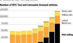 Городской совет Нью-Йорка на год ограничил выдачу водительских лицензий для Uber, Lyft и других такси-сервисов