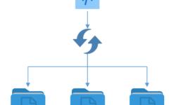 [Из песочницы] Контроль версий отдельных файлов с использованием GitHub Gist