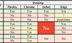 [Перевод] Какие видеокодеки (не) используют браузеры для видеозвонков