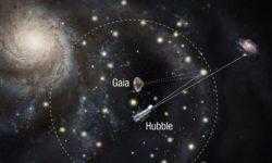 [Перевод] Насколько быстро расширяется Вселенная?