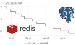 Про износ SSD на реальных примерах