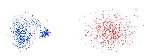 Первые два коэффициента PCA для реальных (слева) и 3DMM сгенерированных (справа) лиц