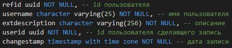 Фото [Из песочницы] Пример простого версионирования записей PostgreSQL